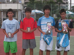 城東ジュニアテニストーナメント オフィシャルブログ2012年第27回大会入賞者